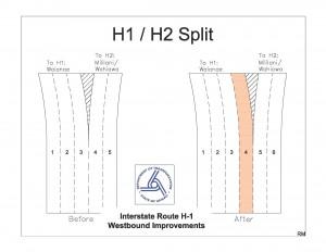 H1-H2_Split
